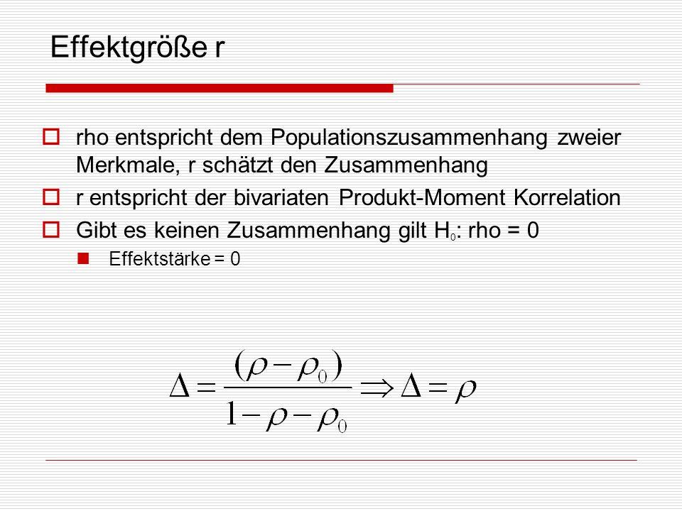 Effektgröße r rho entspricht dem Populationszusammenhang zweier Merkmale, r schätzt den Zusammenhang.