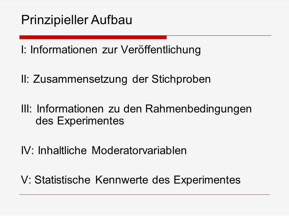 Prinzipieller Aufbau I: Informationen zur Veröffentlichung