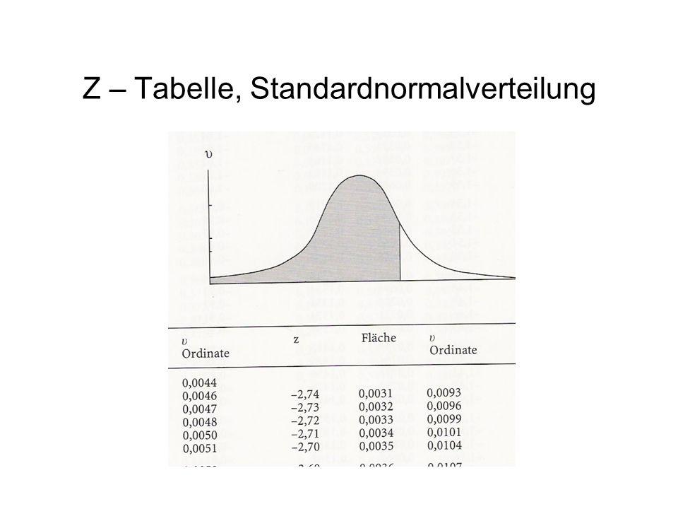 Z – Tabelle, Standardnormalverteilung