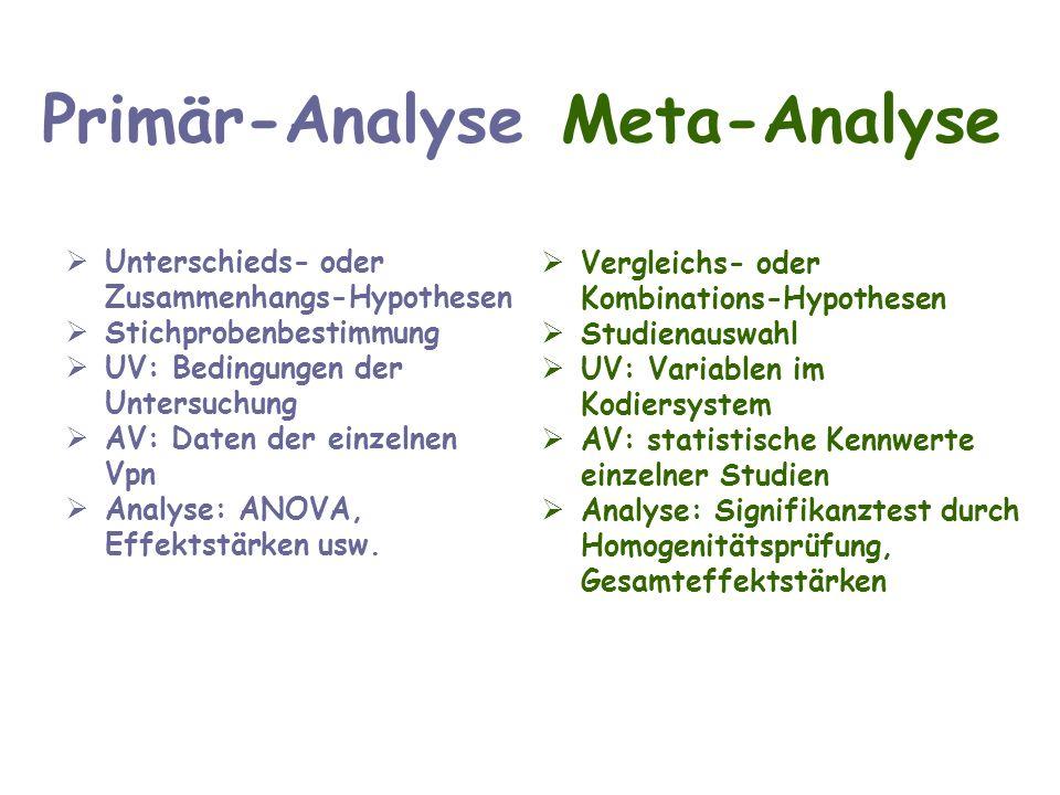Primär-Analyse Meta-Analyse