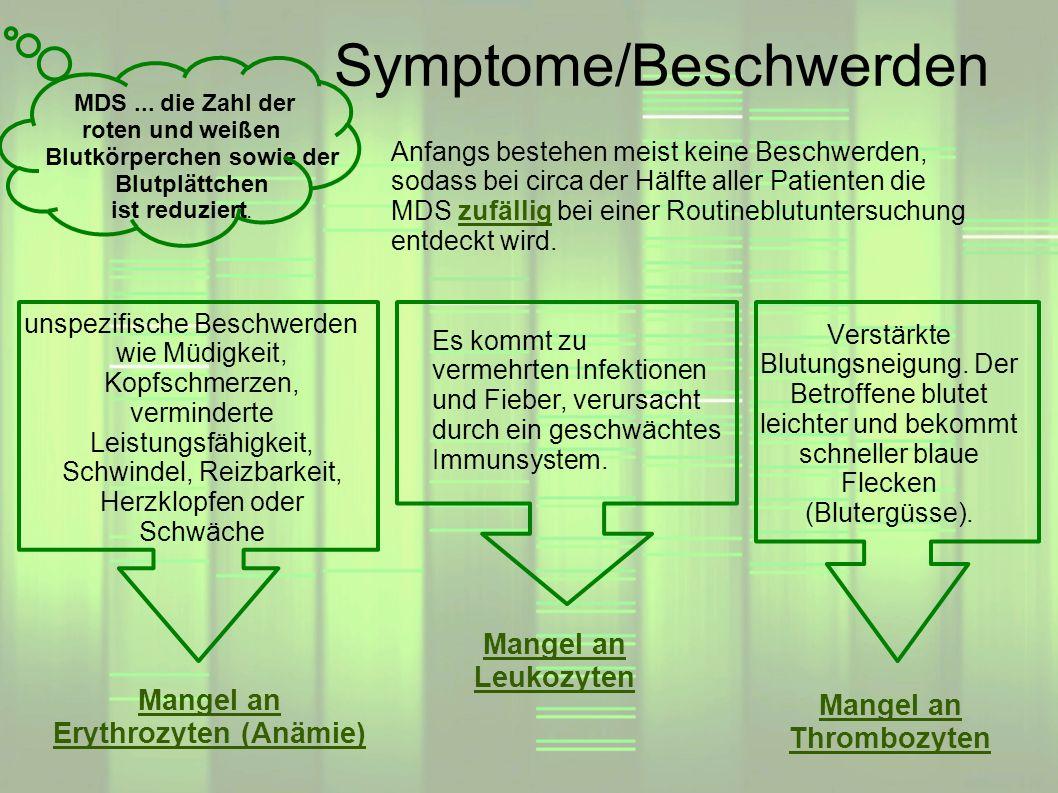 Symptome/Beschwerden