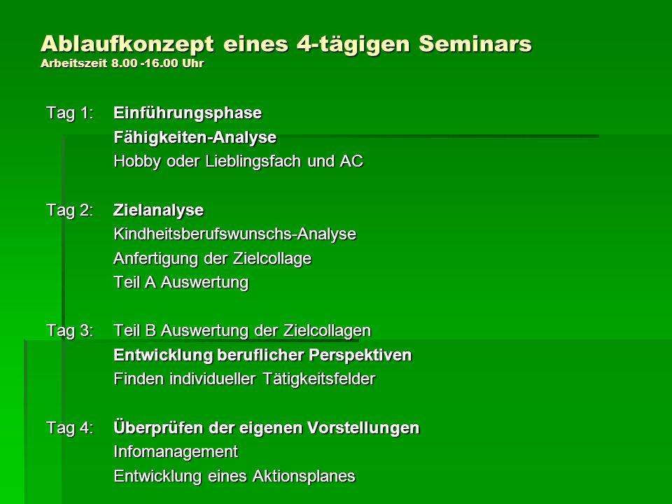 Ablaufkonzept eines 4-tägigen Seminars Arbeitszeit 8.00 -16.00 Uhr