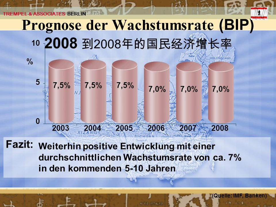 Prognose der Wachstumsrate (BIP) 2008 到2008年的国民经济增长率