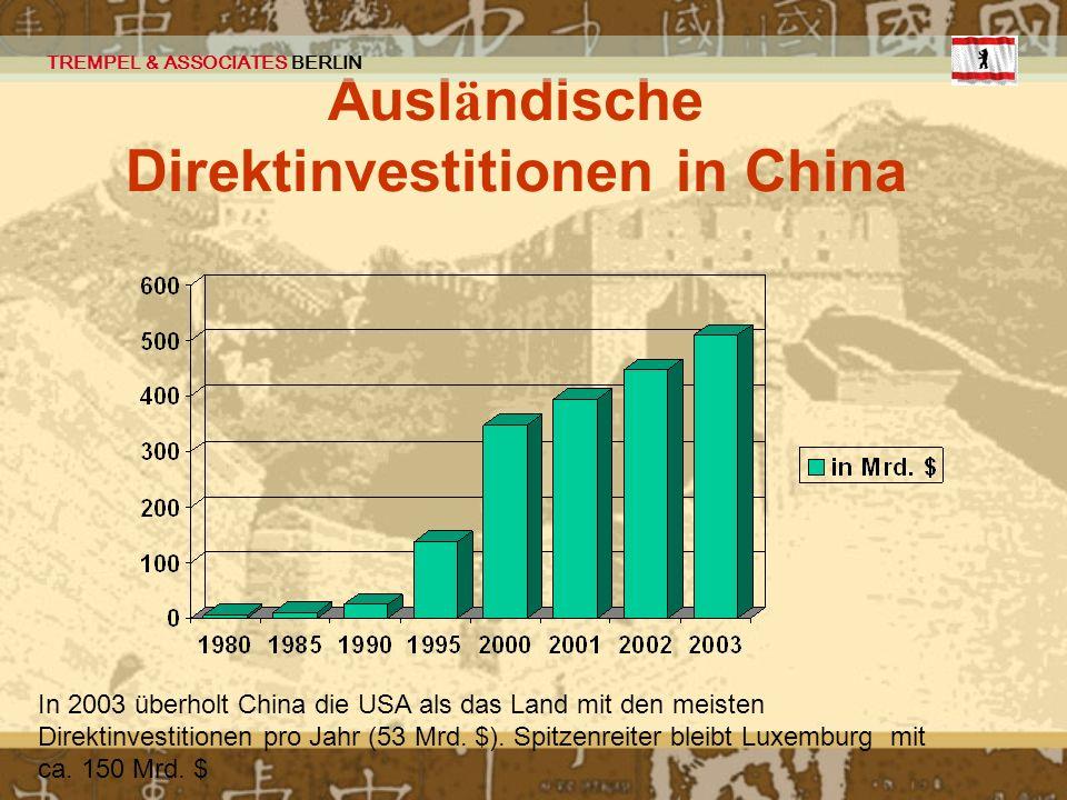 Ausländische Direktinvestitionen in China