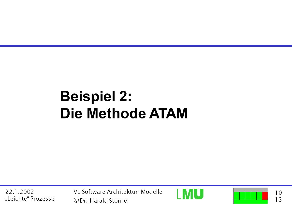 Beispiel 2: Die Methode ATAM ã Dr. Harald Störrle 22.1.2002