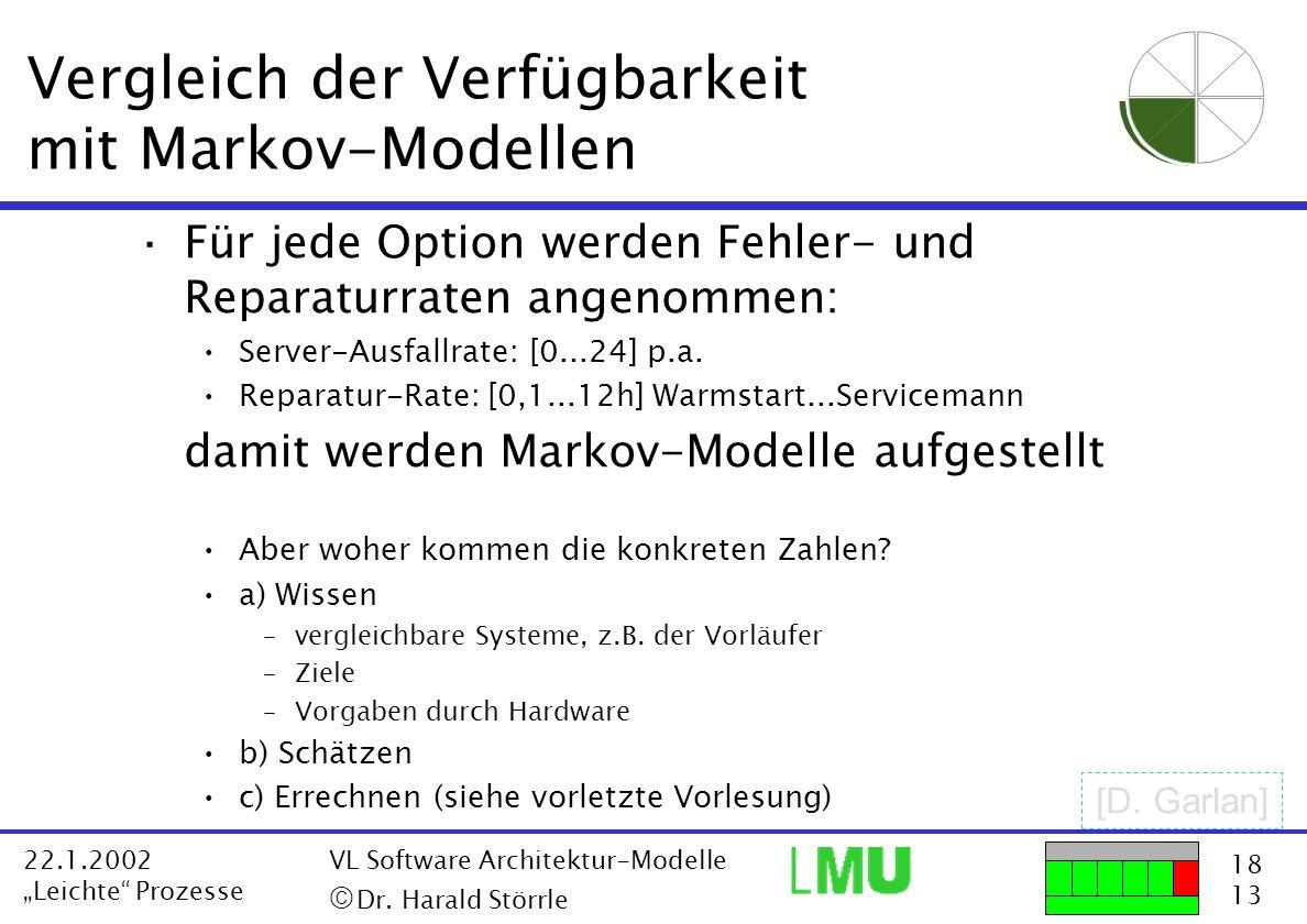 Vergleich der Verfügbarkeit mit Markov-Modellen