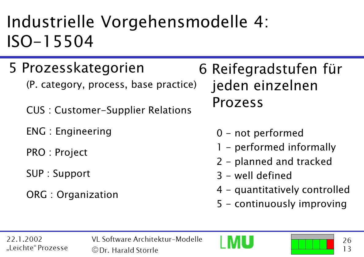 Industrielle Vorgehensmodelle 4: ISO-15504