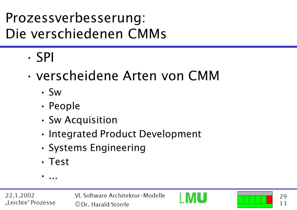 Prozessverbesserung: Die verschiedenen CMMs