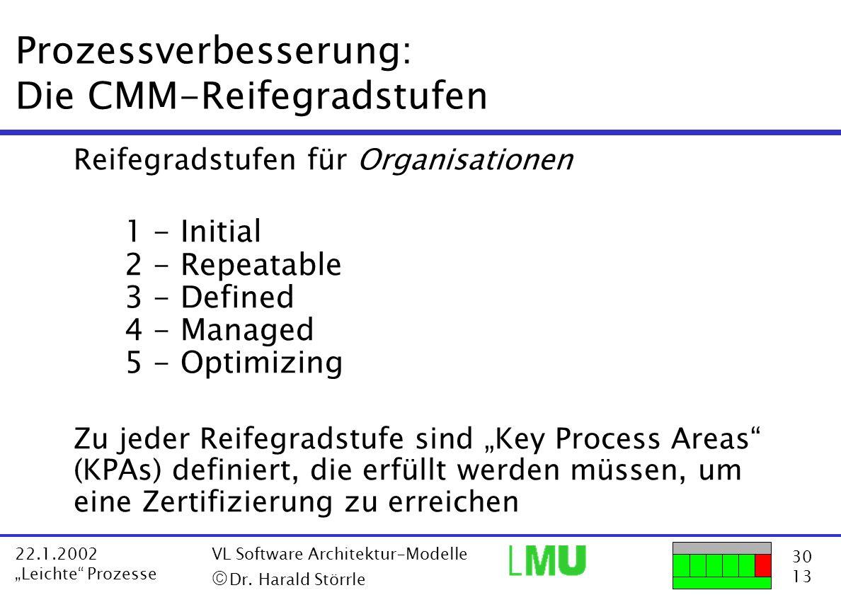 Prozessverbesserung: Die CMM-Reifegradstufen