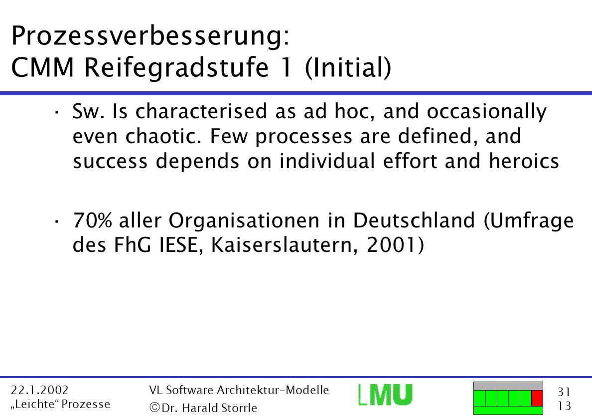 Prozessverbesserung: CMM Reifegradstufe 1 (Initial)
