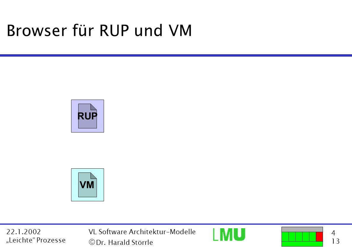 Browser für RUP und VM RUP VM ã Dr. Harald Störrle 22.1.2002