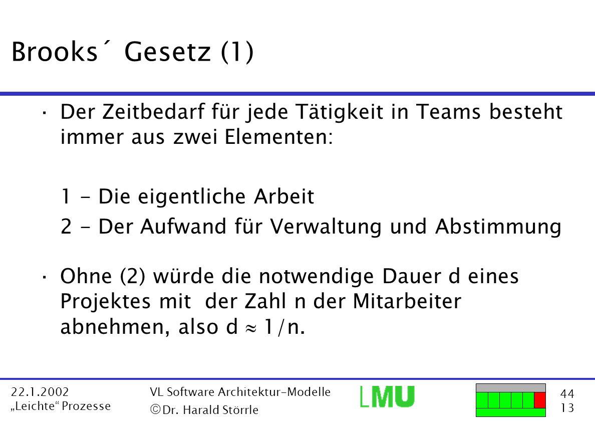Brooks´ Gesetz (1) Der Zeitbedarf für jede Tätigkeit in Teams besteht immer aus zwei Elementen: 1 - Die eigentliche Arbeit.