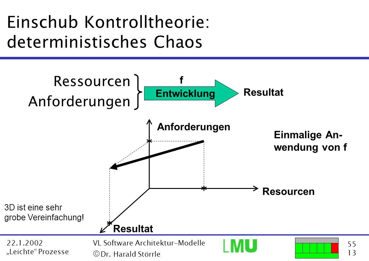 Einschub Kontrolltheorie: deterministisches Chaos