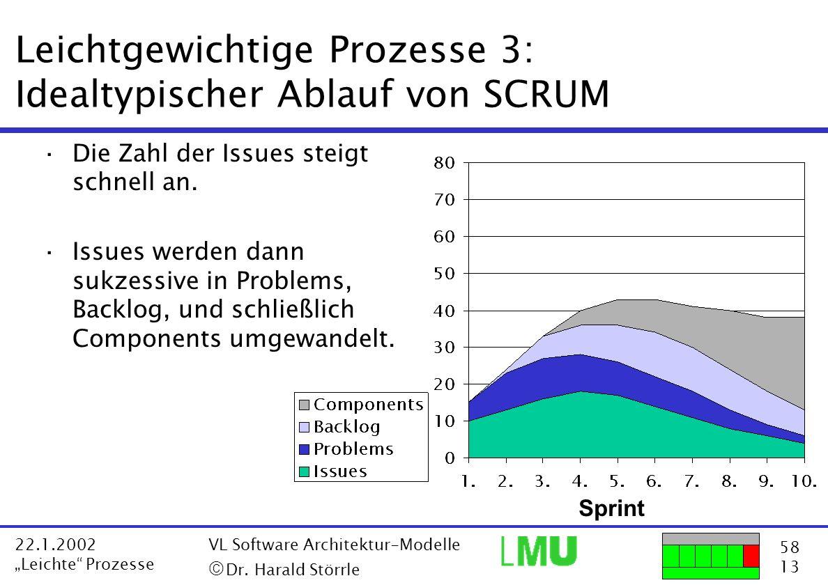 Leichtgewichtige Prozesse 3: Idealtypischer Ablauf von SCRUM