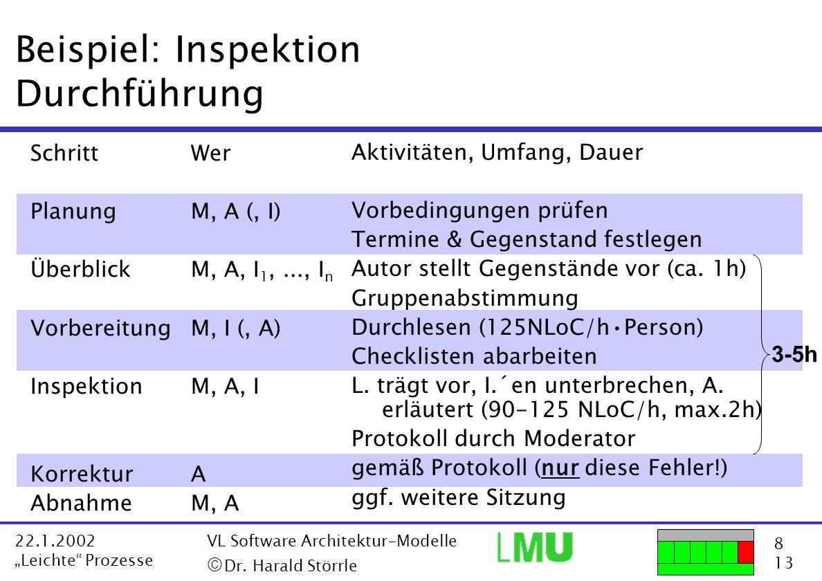 Beispiel: Inspektion Durchführung