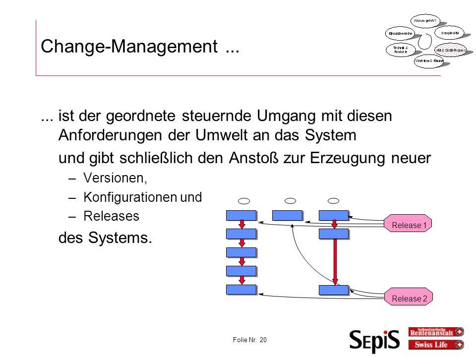 Vorlesung KonfigMgmt 27.03.2017. Change-Management ... ... ist der geordnete steuernde Umgang mit diesen Anforderungen der Umwelt an das System.