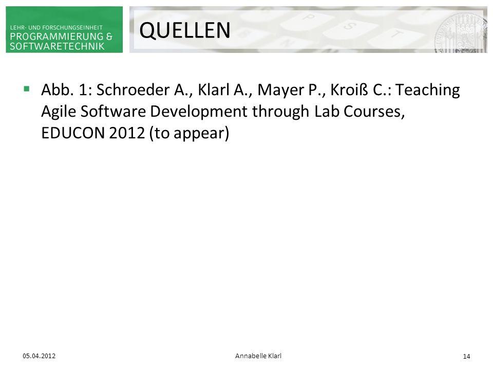 QUELLENAbb. 1: Schroeder A., Klarl A., Mayer P., Kroiß C.: Teaching Agile Software Development through Lab Courses, EDUCON 2012 (to appear)