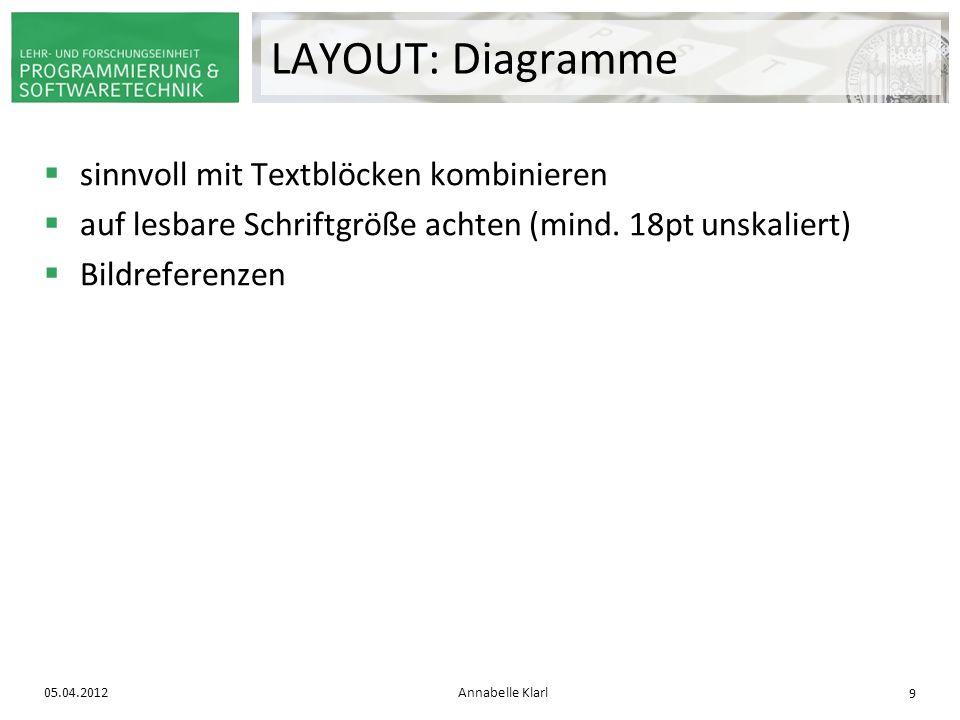 LAYOUT: Diagramme sinnvoll mit Textblöcken kombinieren