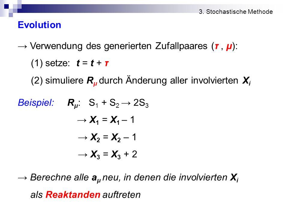 → Verwendung des generierten Zufallpaares (τ , μ):