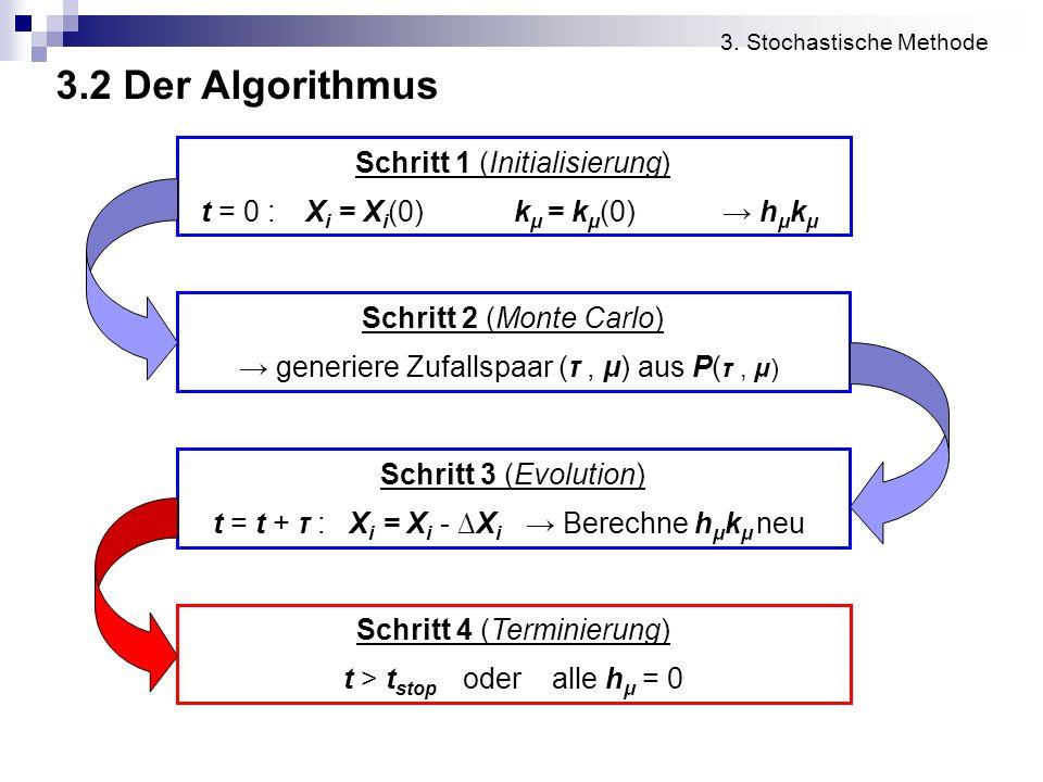 3.2 Der Algorithmus Schritt 1 (Initialisierung)