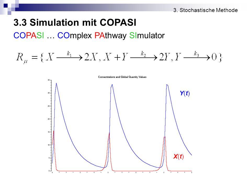 3.3 Simulation mit COPASI COPASI … COmplex PAthway SImulator Y(t) X(t)