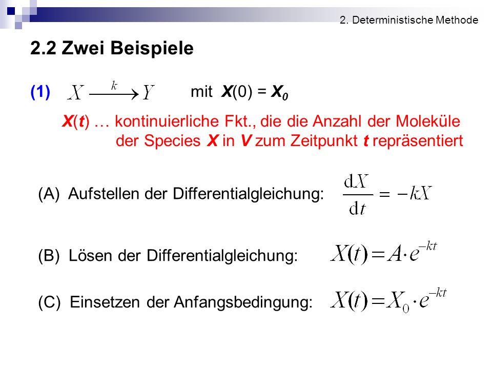 2.2 Zwei Beispiele (1) mit X(0) = X0