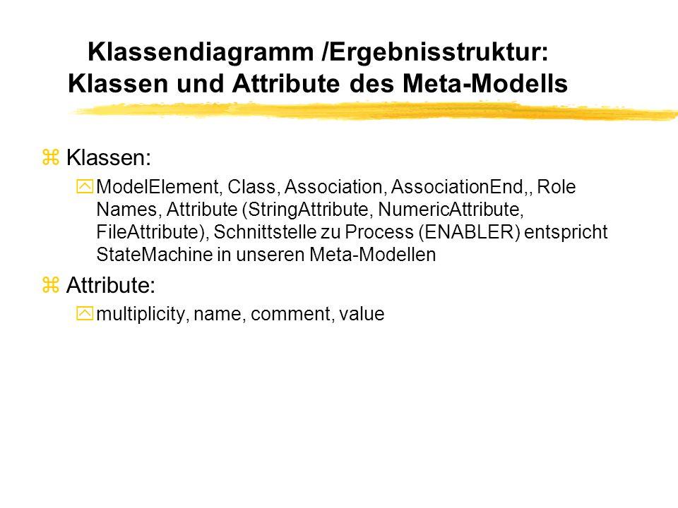 Klassendiagramm /Ergebnisstruktur: Klassen und Attribute des Meta-Modells