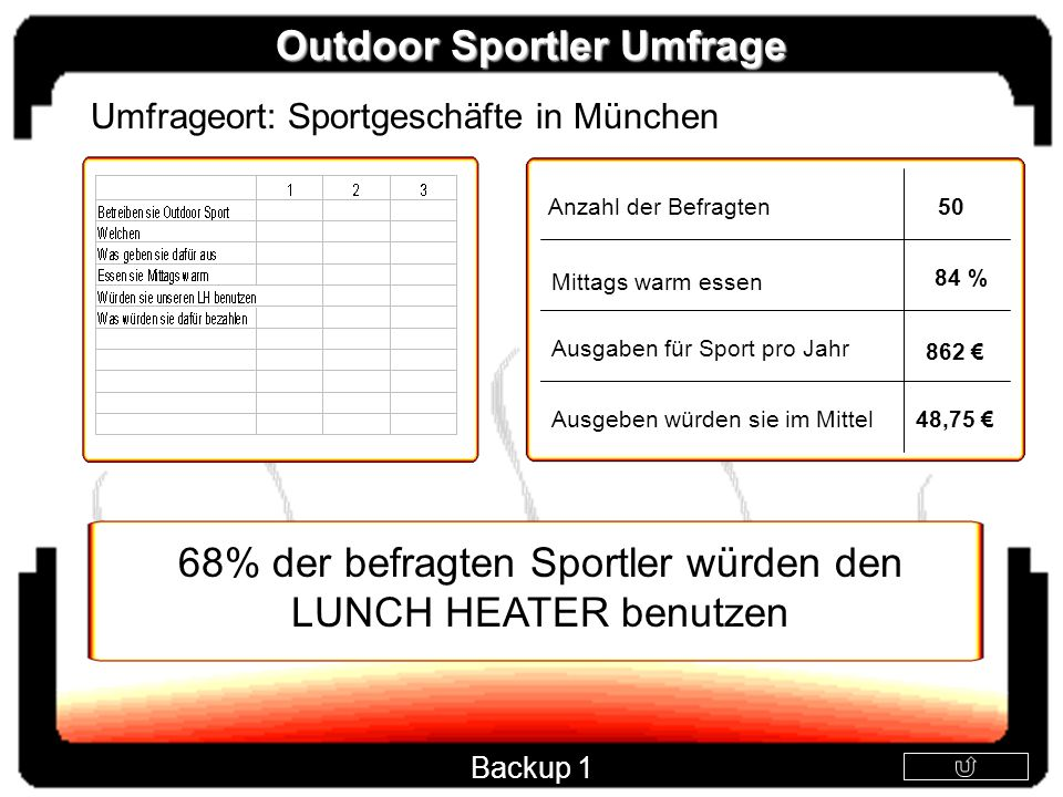 Outdoor Sportler Umfrage
