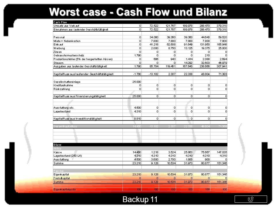 Worst case - Cash Flow und Bilanz