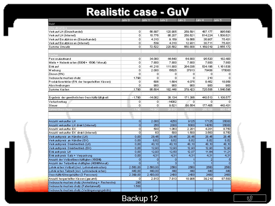 Realistic case - GuV Backup 12