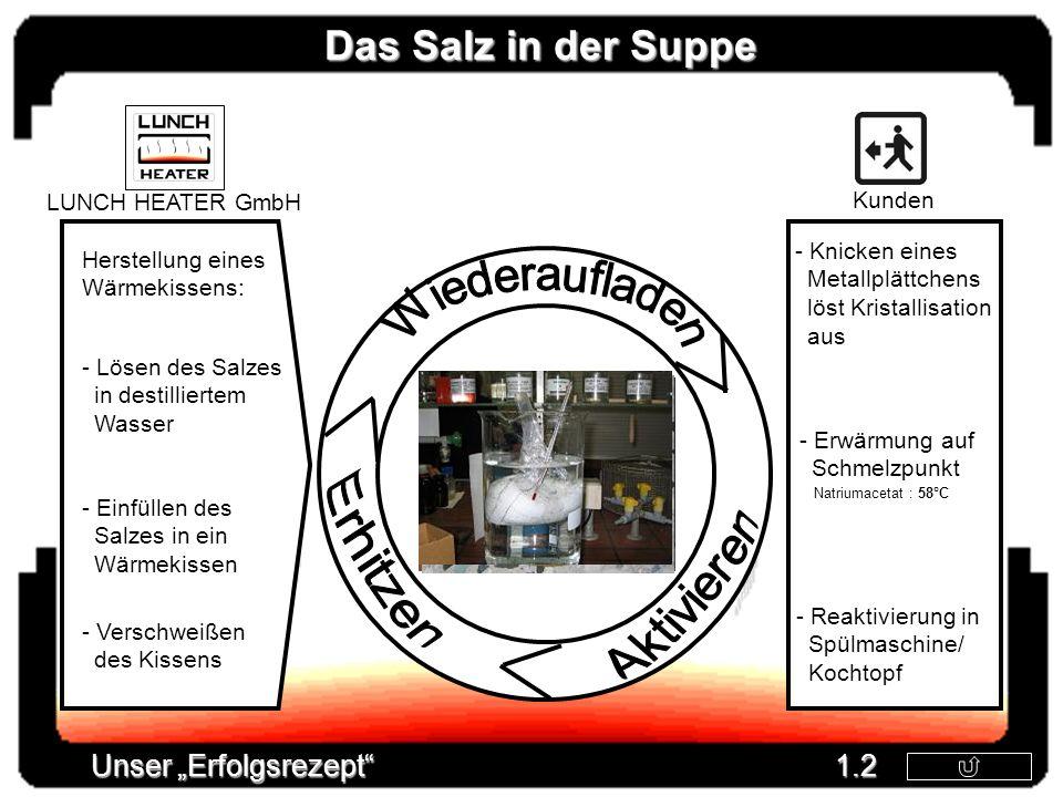 Das Salz in der Suppe Wiederaufladen Erhitzen Aktivieren