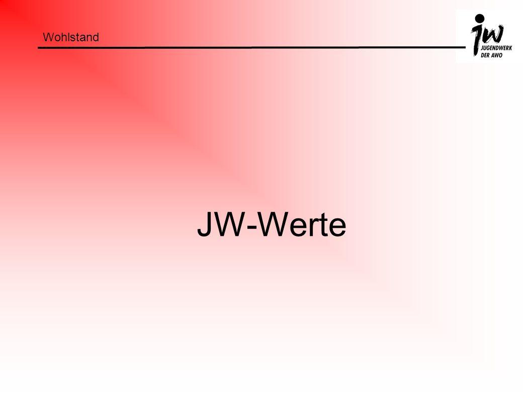 JW-Werte Wir sind ein sozialer, politischer Jugendverband