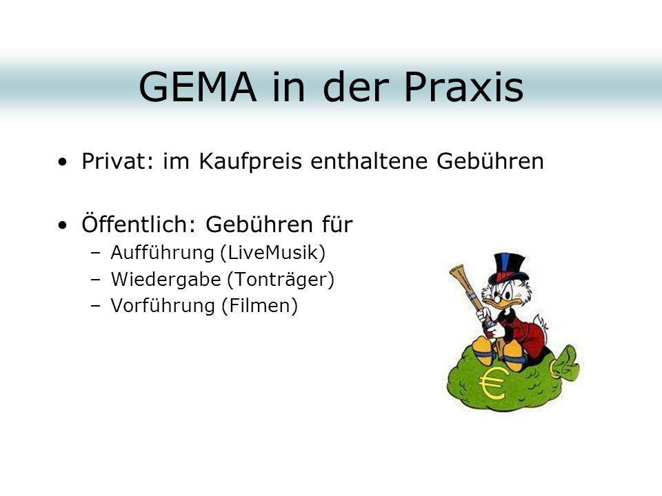 GEMA in der Praxis Privat: im Kaufpreis enthaltene Gebühren