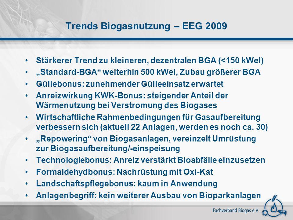 Trends Biogasnutzung – EEG 2009