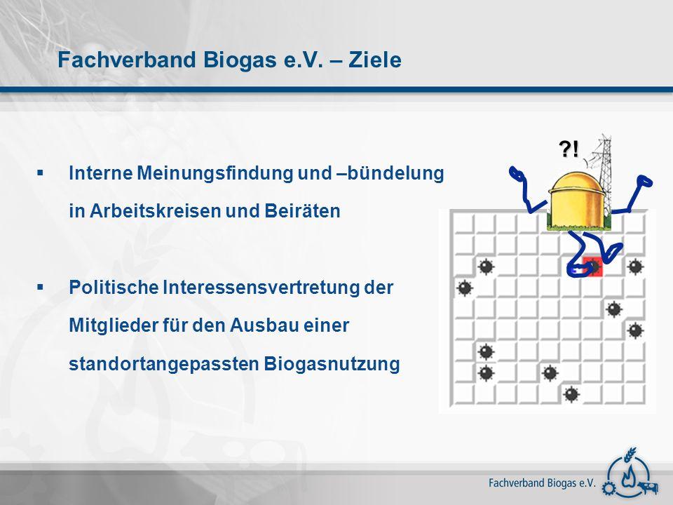 Fachverband Biogas e.V. – Ziele