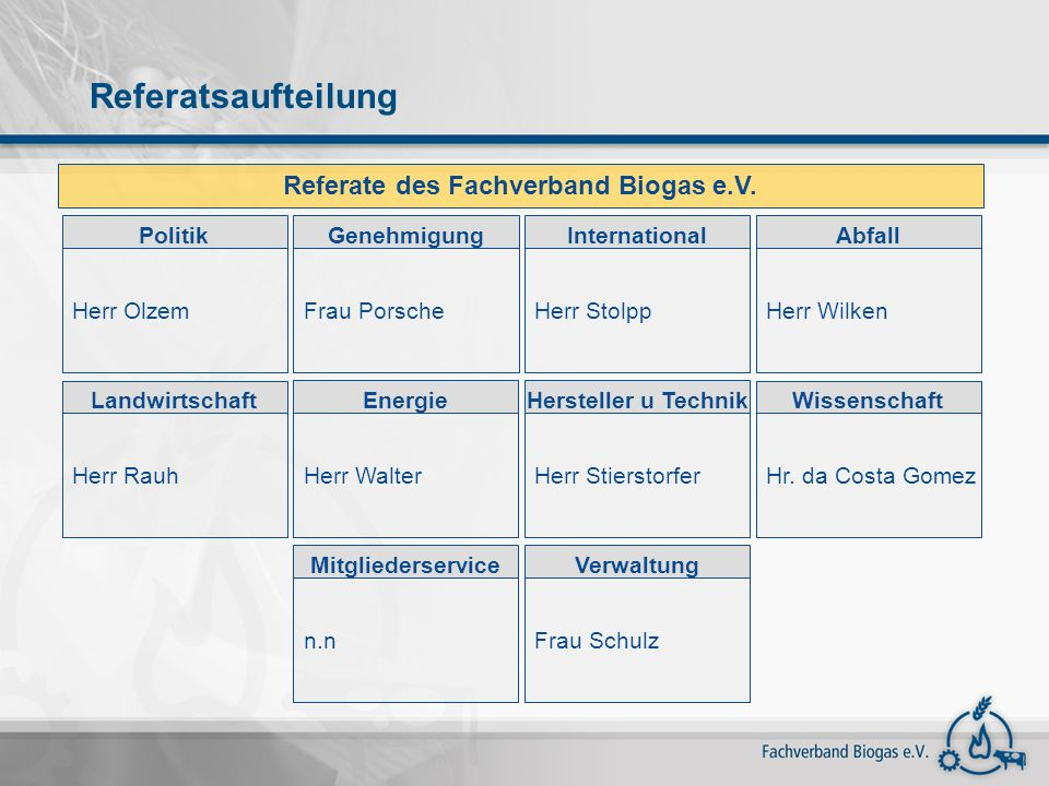Referate des Fachverband Biogas e.V.