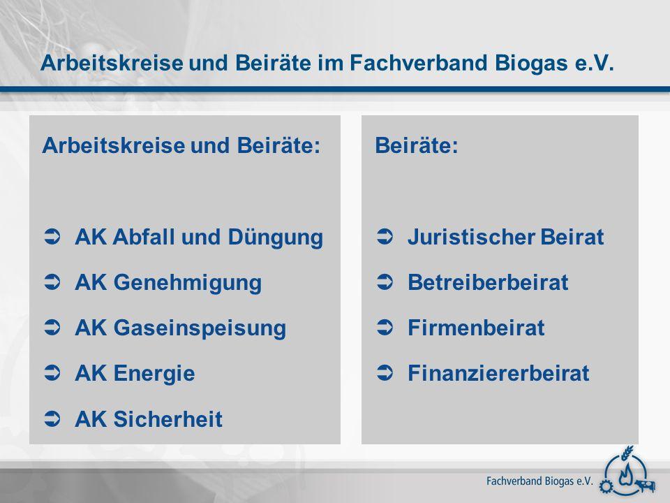 Arbeitskreise und Beiräte im Fachverband Biogas e.V.