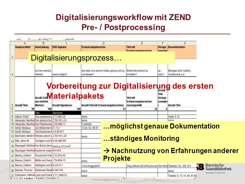 Digitalisierungsworkflow mit ZEND Pre- / Postprocessing