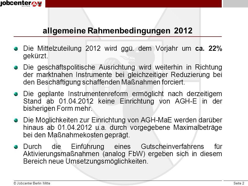 allgemeine Rahmenbedingungen 2012