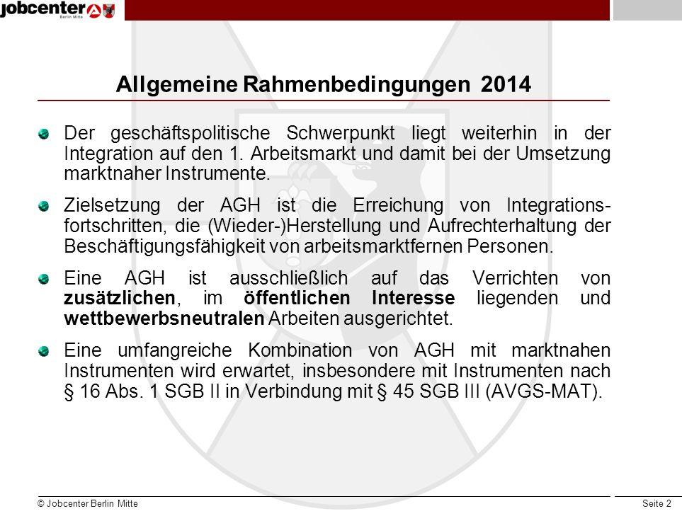 Allgemeine Rahmenbedingungen 2014