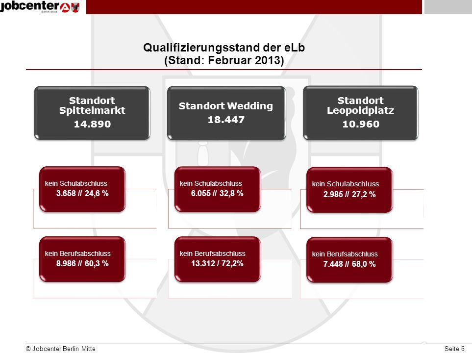 Qualifizierungsstand der eLb (Stand: Februar 2013)