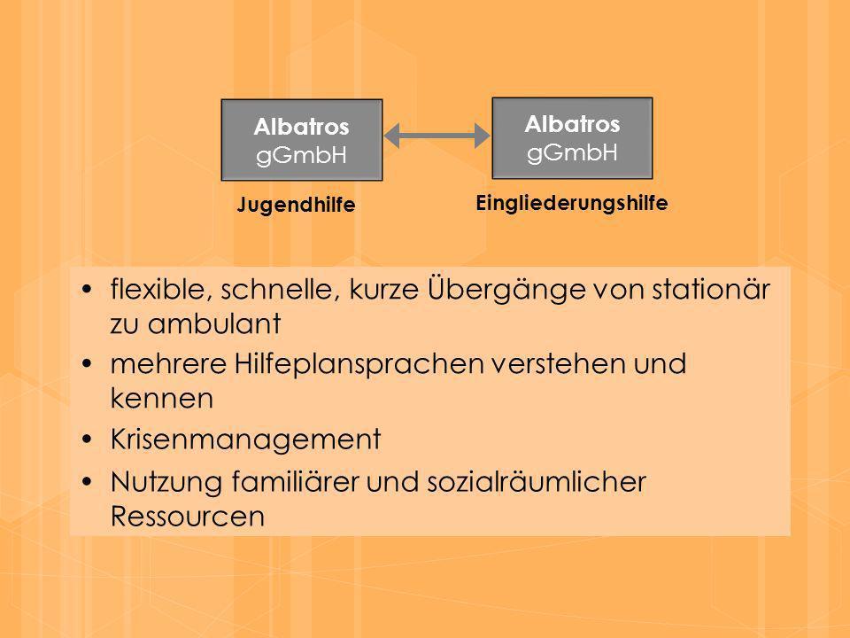 flexible, schnelle, kurze Übergänge von stationär zu ambulant