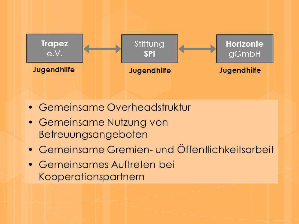 Gemeinsame Overheadstruktur