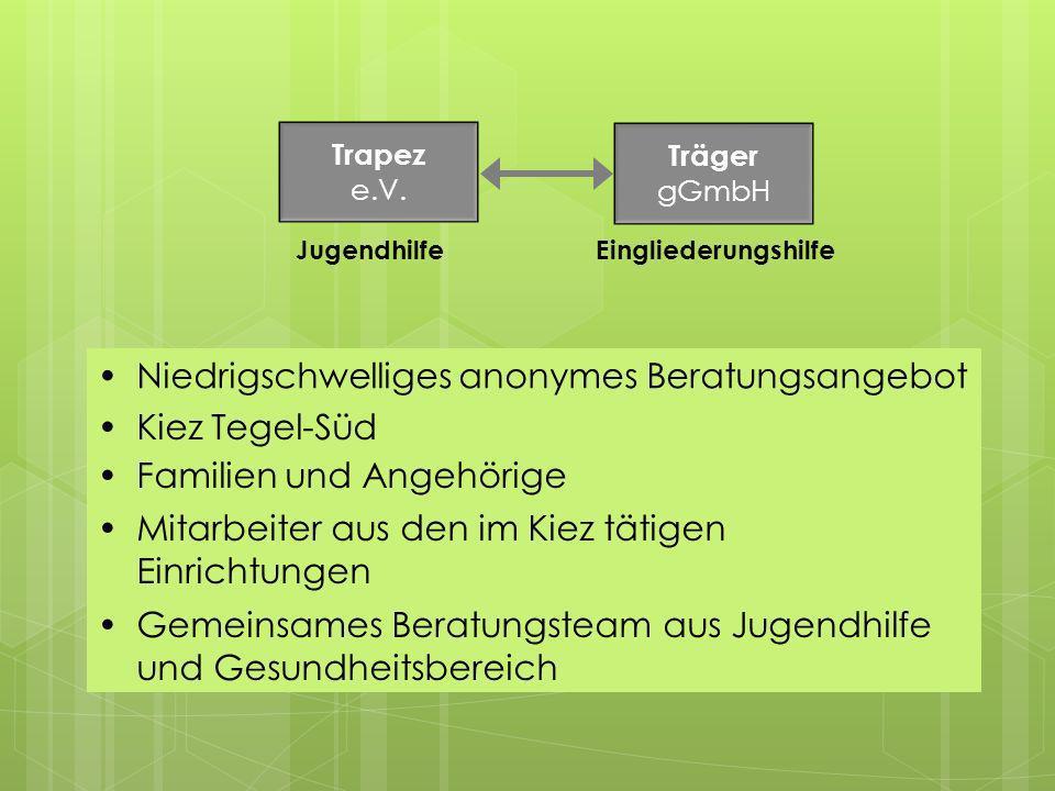 Niedrigschwelliges anonymes Beratungsangebot Kiez Tegel-Süd