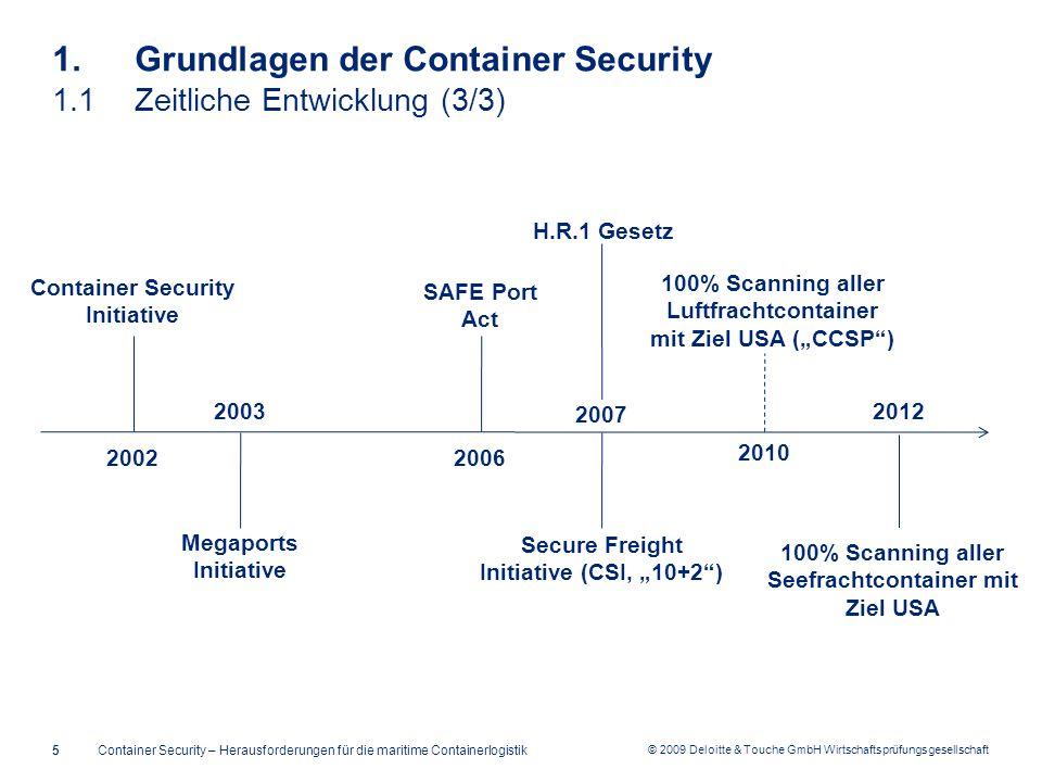 1. Grundlagen der Container Security 1.1 Zeitliche Entwicklung (3/3)