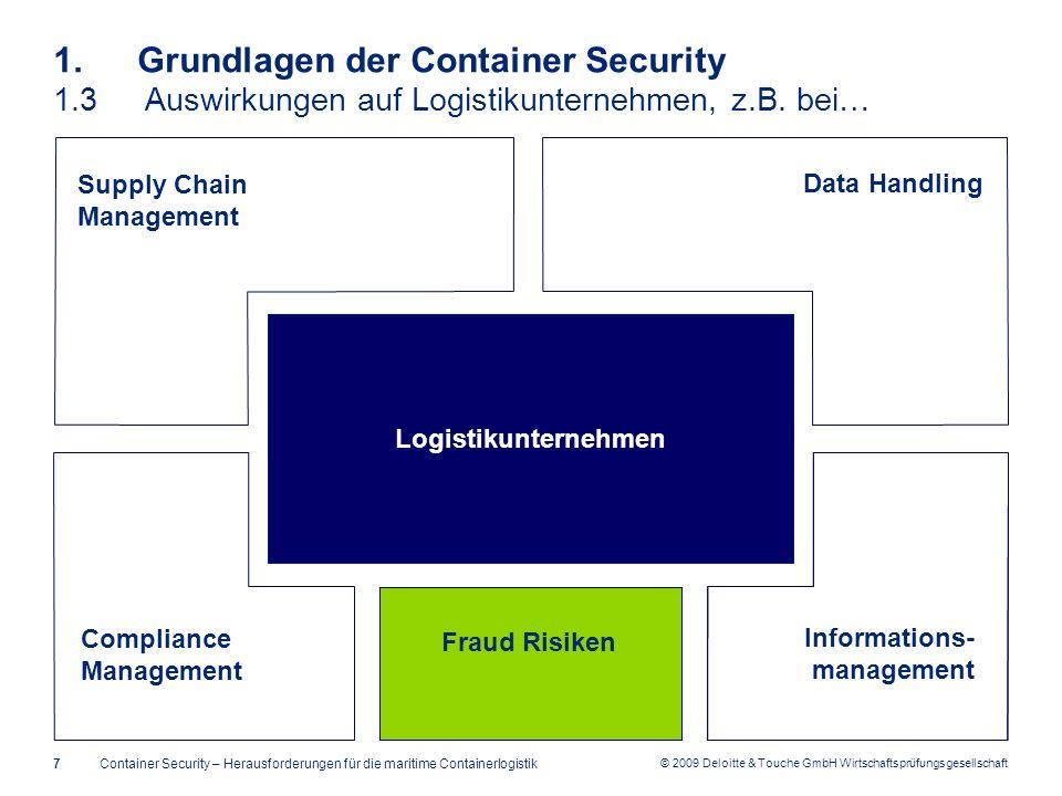 1. Grundlagen der Container Security 1. 3