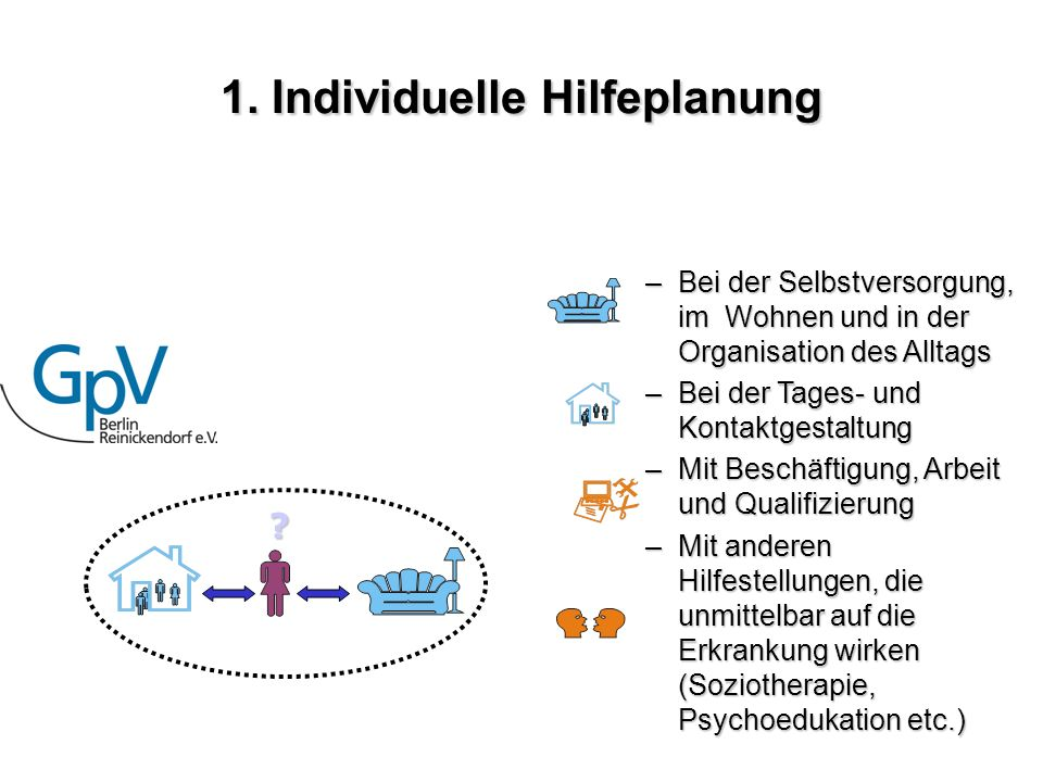 1. Individuelle Hilfeplanung