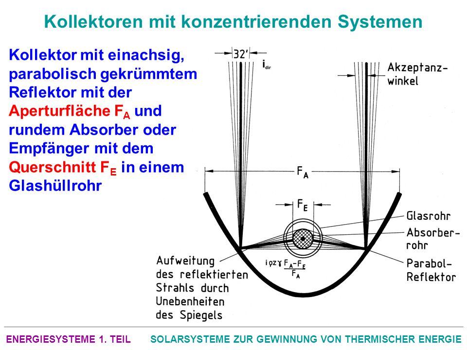 Kollektoren mit konzentrierenden Systemen