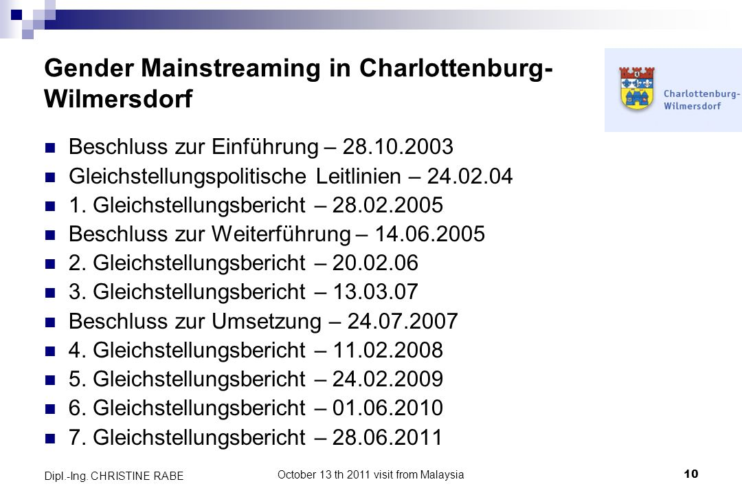 Gender Mainstreaming in Charlottenburg-Wilmersdorf