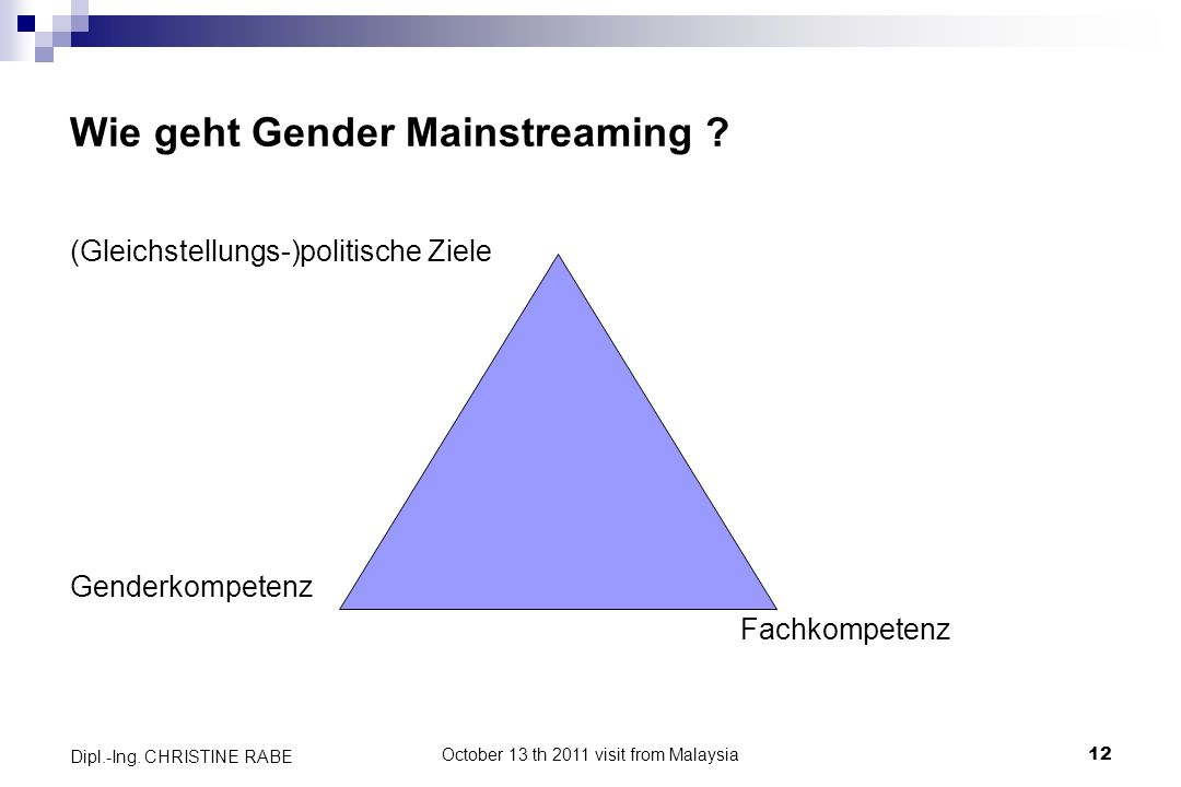 Wie geht Gender Mainstreaming
